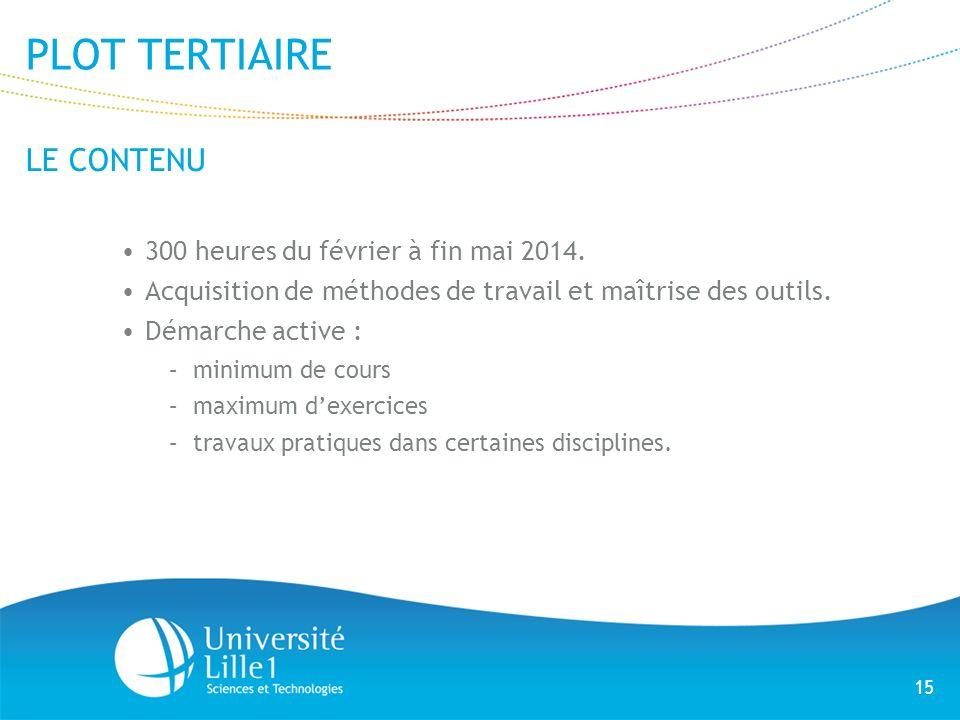 PLOT TERTIAIRE LE CONTENU 300 heures du février à fin mai 2014.