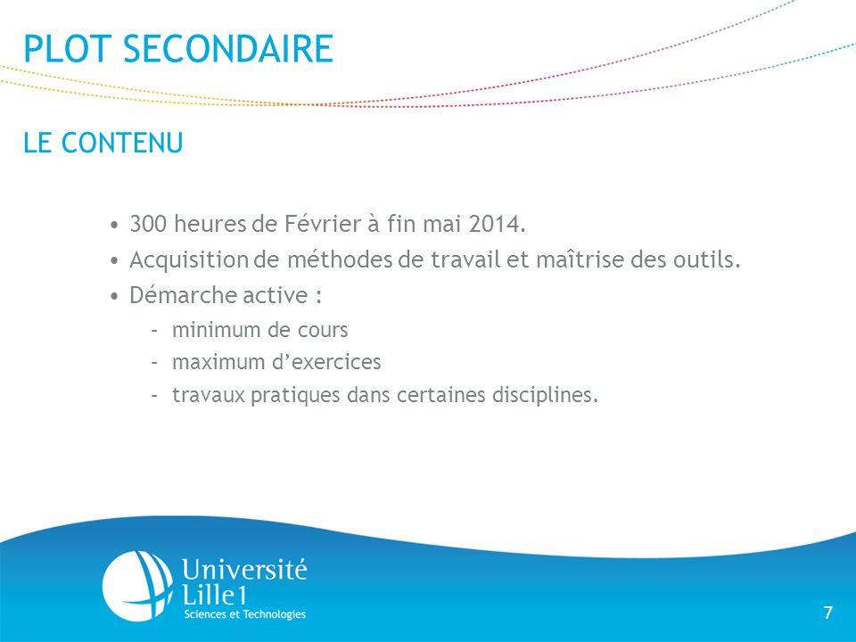 PLOT SECONDAIRE LE CONTENU 300 heures de Février à fin mai 2014.