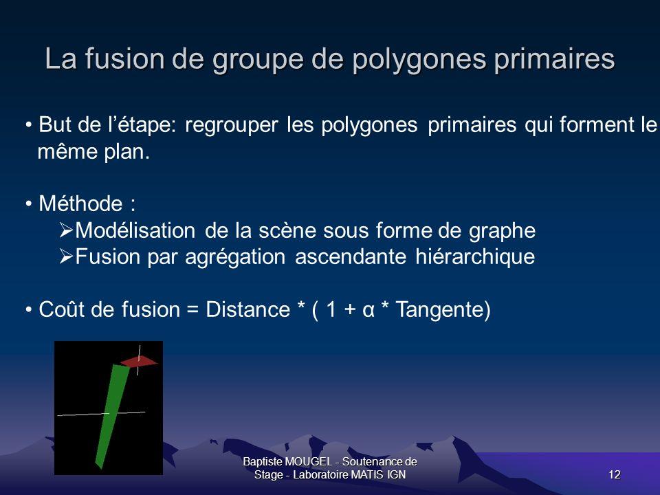 La fusion de groupe de polygones primaires