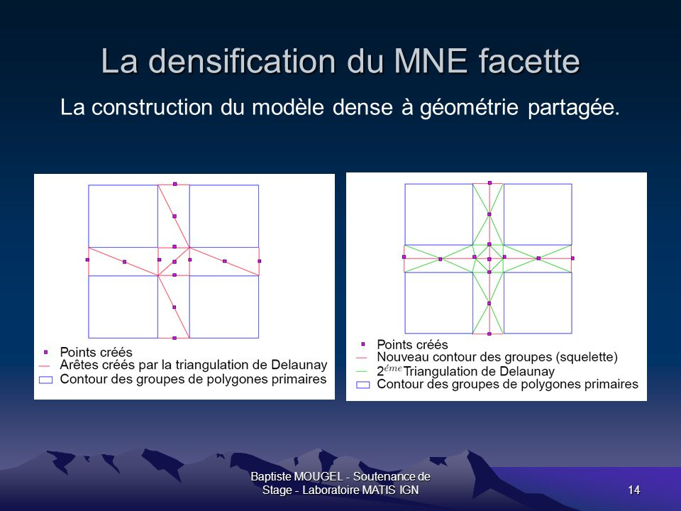 La densification du MNE facette