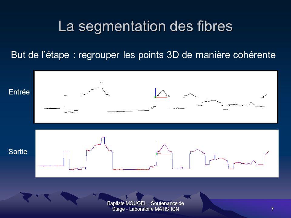 La segmentation des fibres