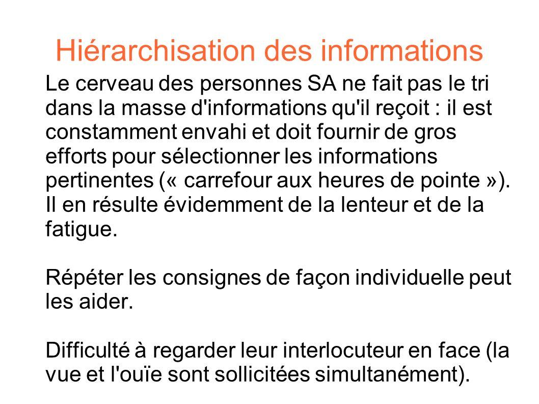 Hiérarchisation des informations