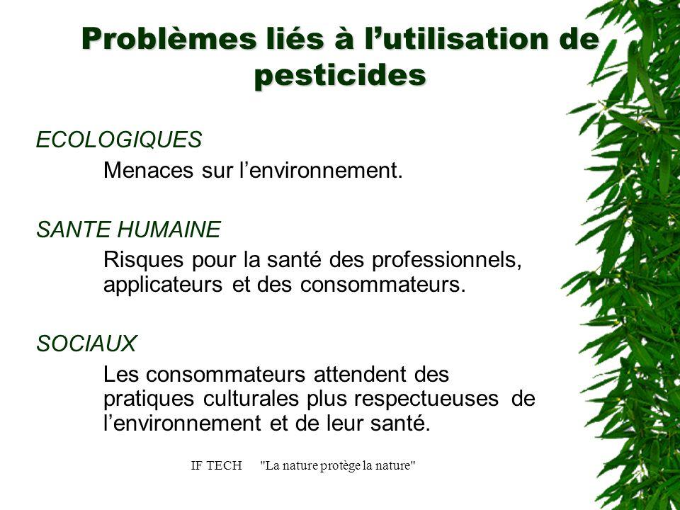 Problèmes liés à l'utilisation de pesticides