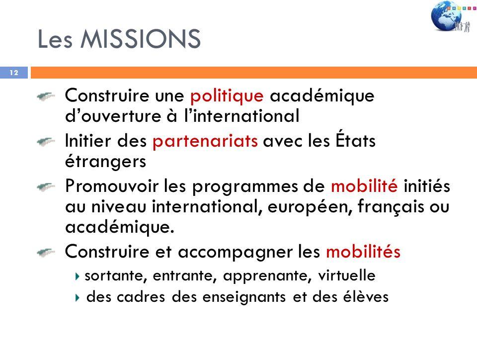 Les MISSIONS Construire une politique académique d'ouverture à l'international. Initier des partenariats avec les États étrangers.