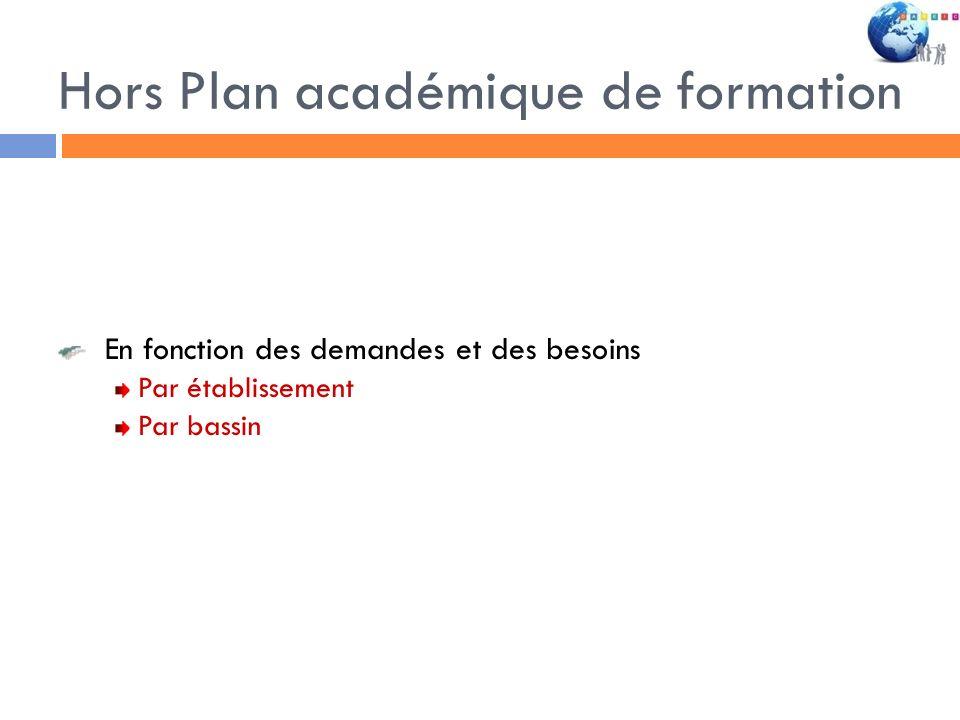 Hors Plan académique de formation