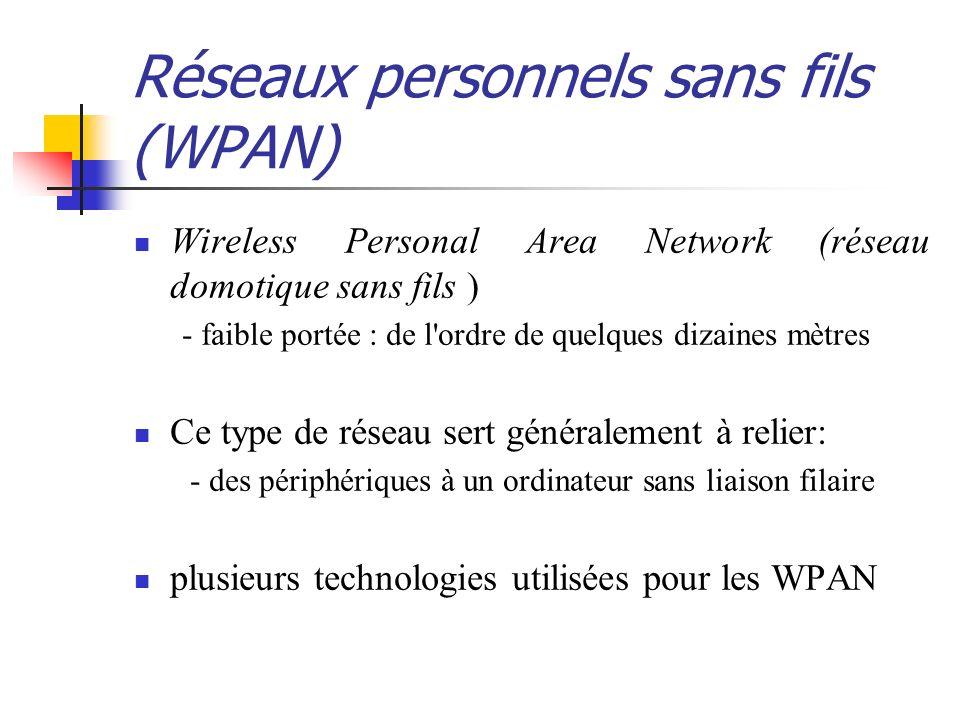 Réseaux personnels sans fils (WPAN)