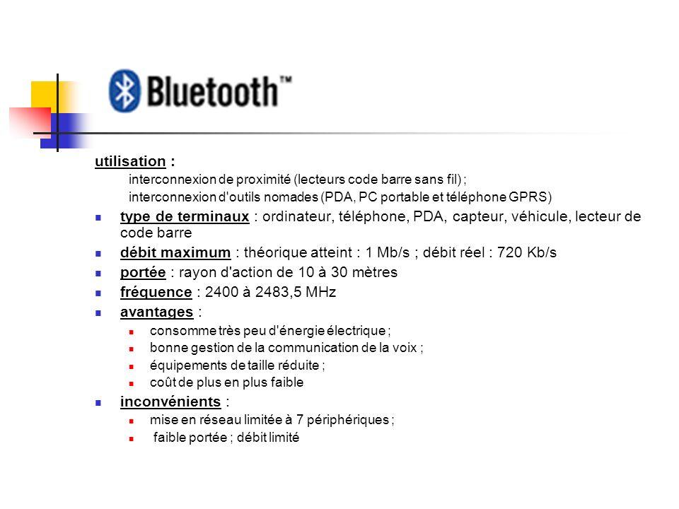 débit maximum : théorique atteint : 1 Mb/s ; débit réel : 720 Kb/s