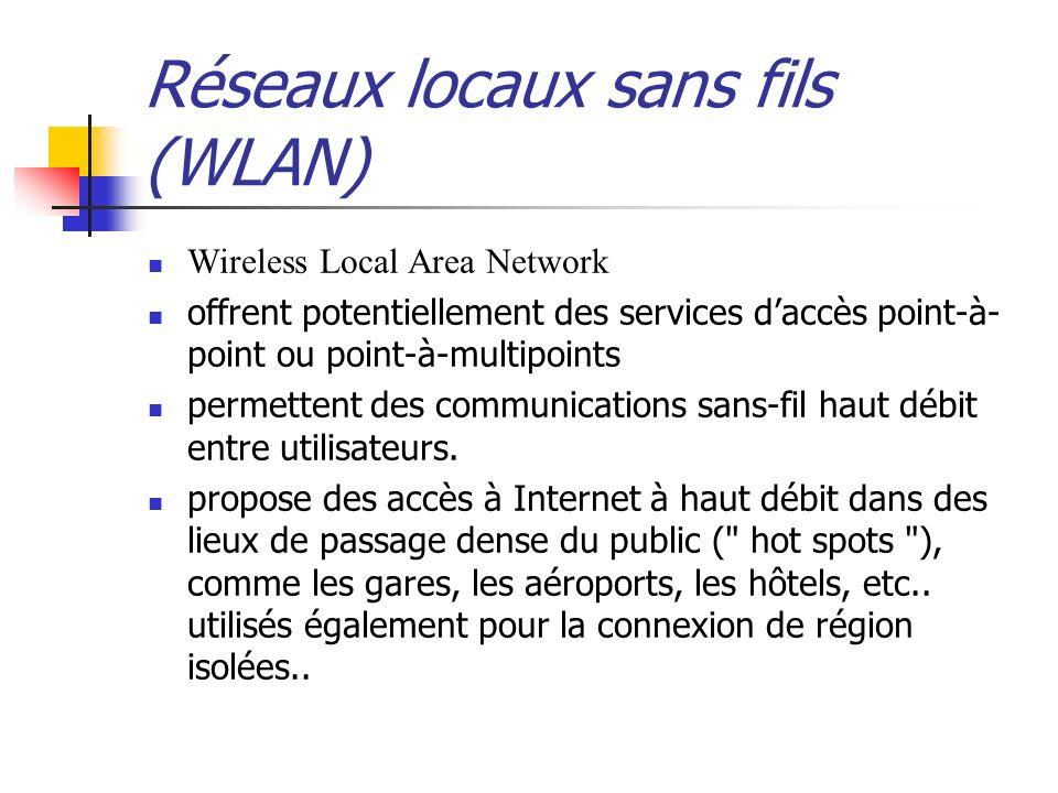 Réseaux locaux sans fils (WLAN)
