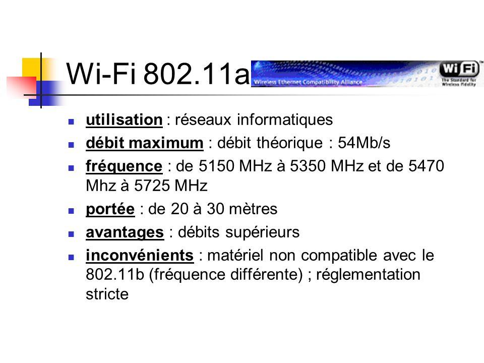 Wi-Fi 802.11a utilisation : réseaux informatiques
