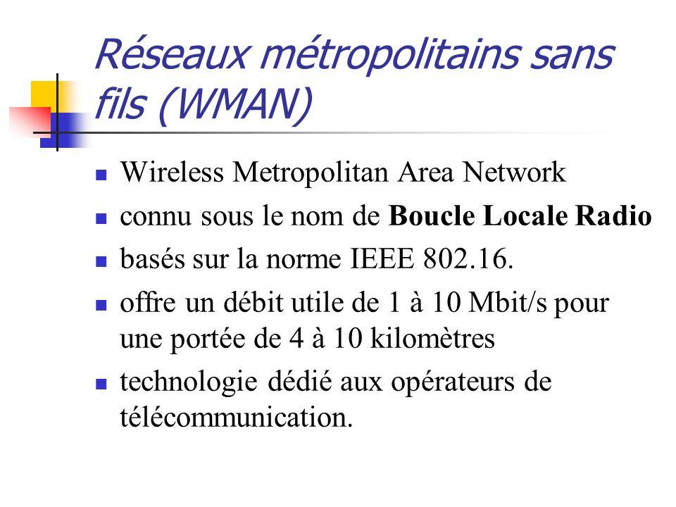 Réseaux métropolitains sans fils (WMAN)