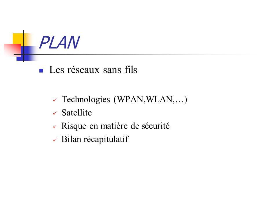 PLAN Les réseaux sans fils Technologies (WPAN,WLAN,…) Satellite
