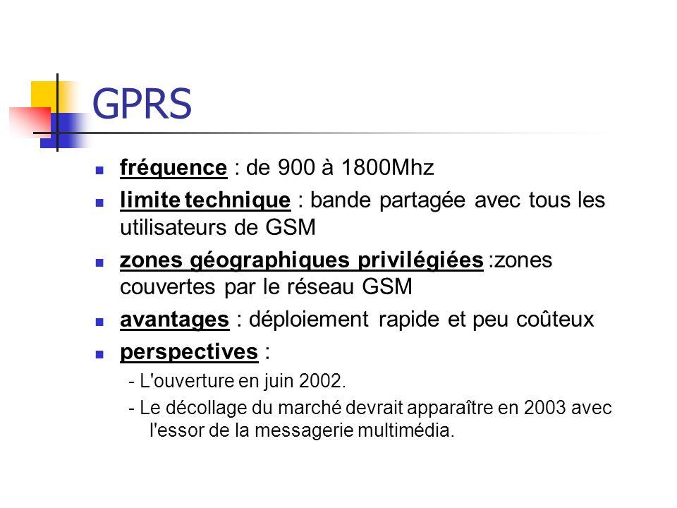 GPRS fréquence : de 900 à 1800Mhz
