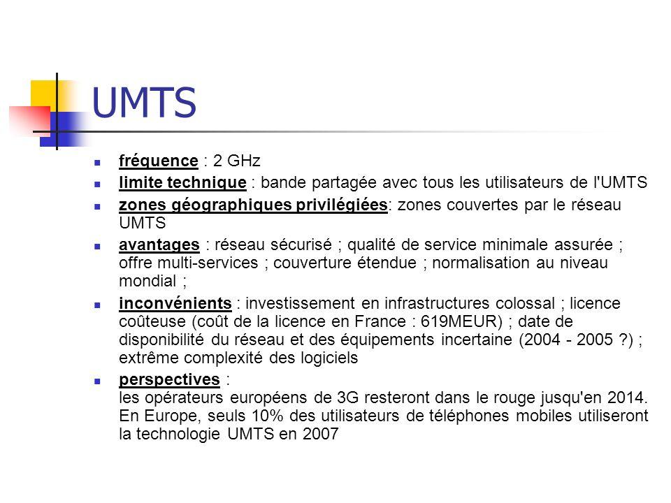 UMTS fréquence : 2 GHz. limite technique : bande partagée avec tous les utilisateurs de l UMTS.