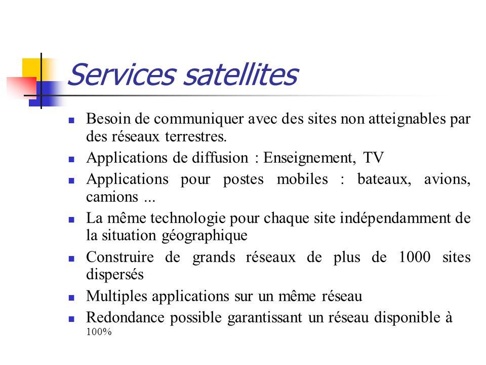 Services satellites Besoin de communiquer avec des sites non atteignables par des réseaux terrestres.
