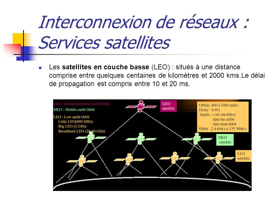 Interconnexion de réseaux : Services satellites