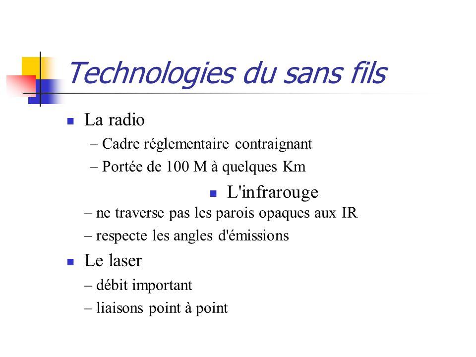 Technologies du sans fils