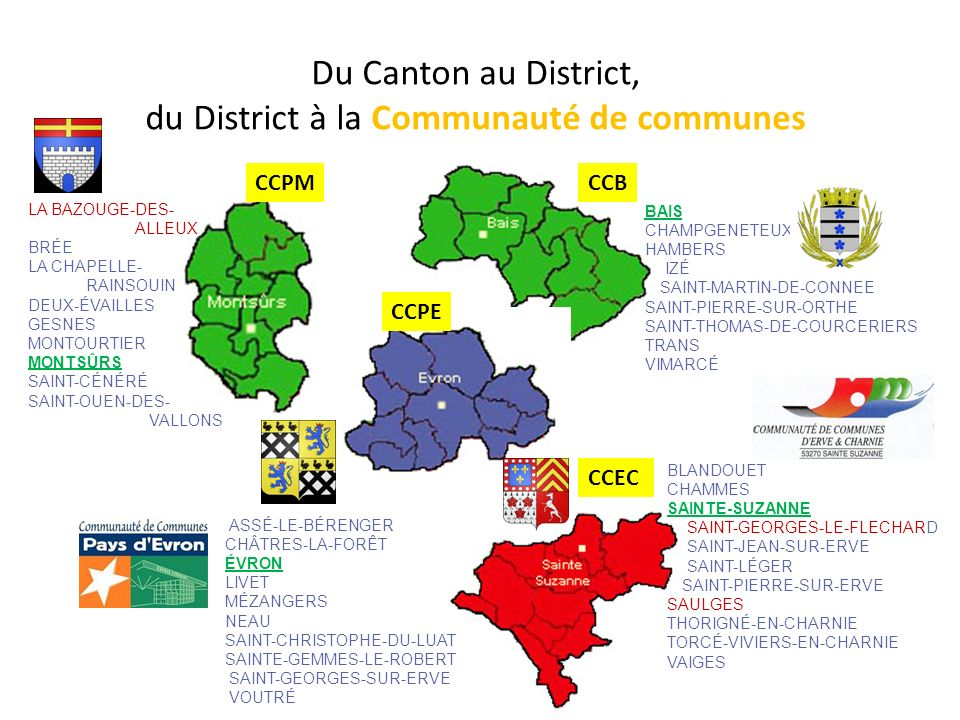 Du Canton au District, du District à la Communauté de communes
