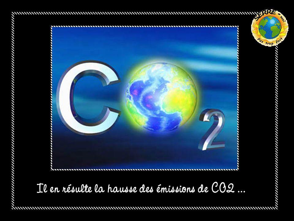 Il en résulte la hausse des émissions de CO2 …