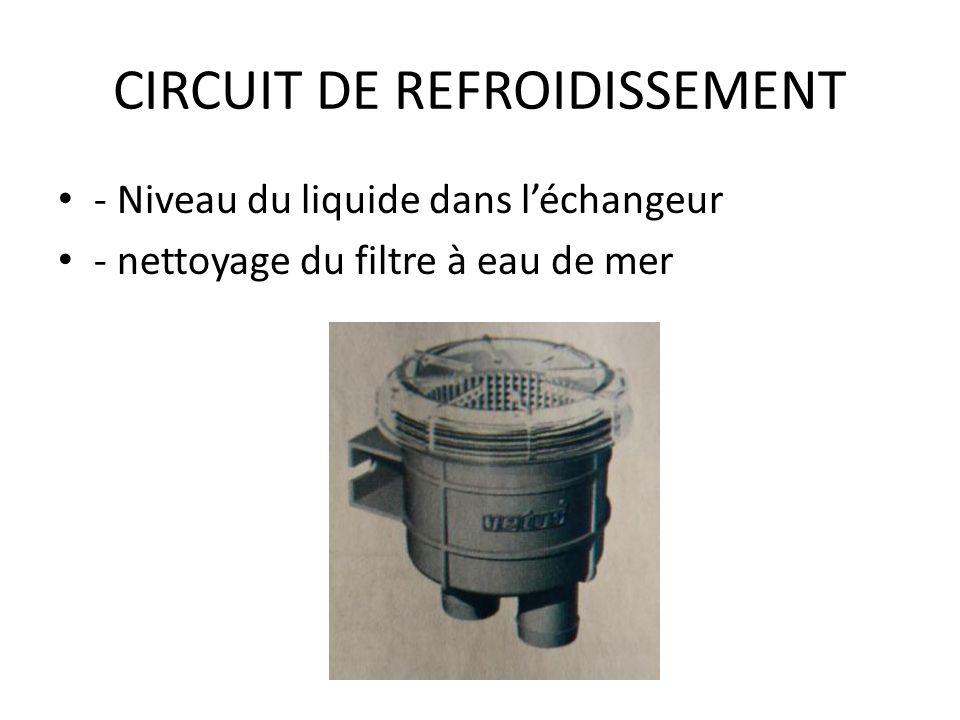 CIRCUIT DE REFROIDISSEMENT