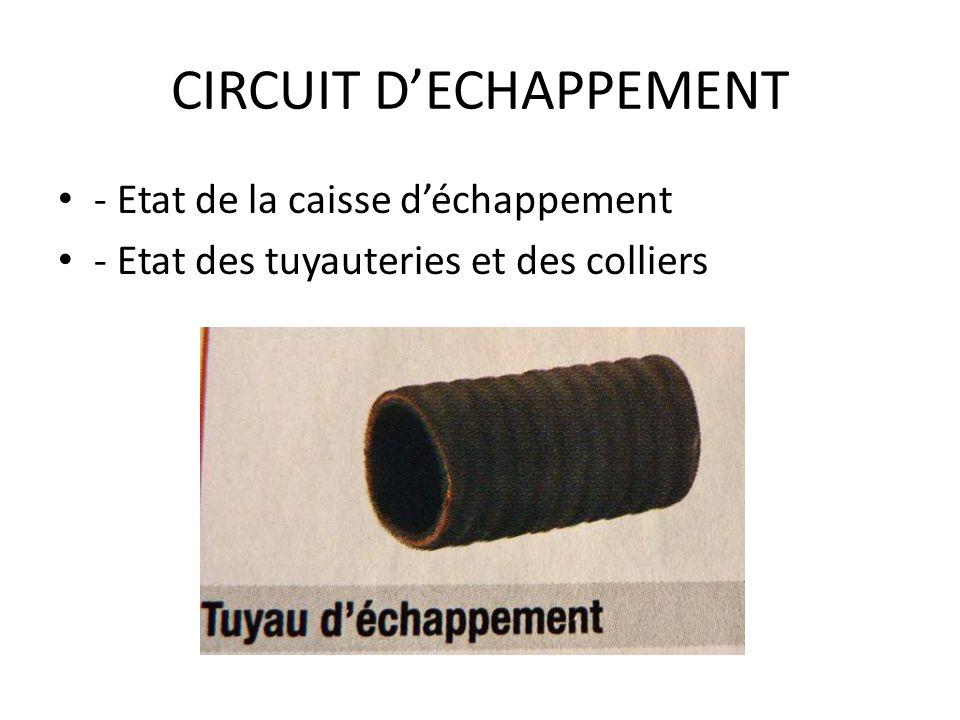 CIRCUIT D'ECHAPPEMENT