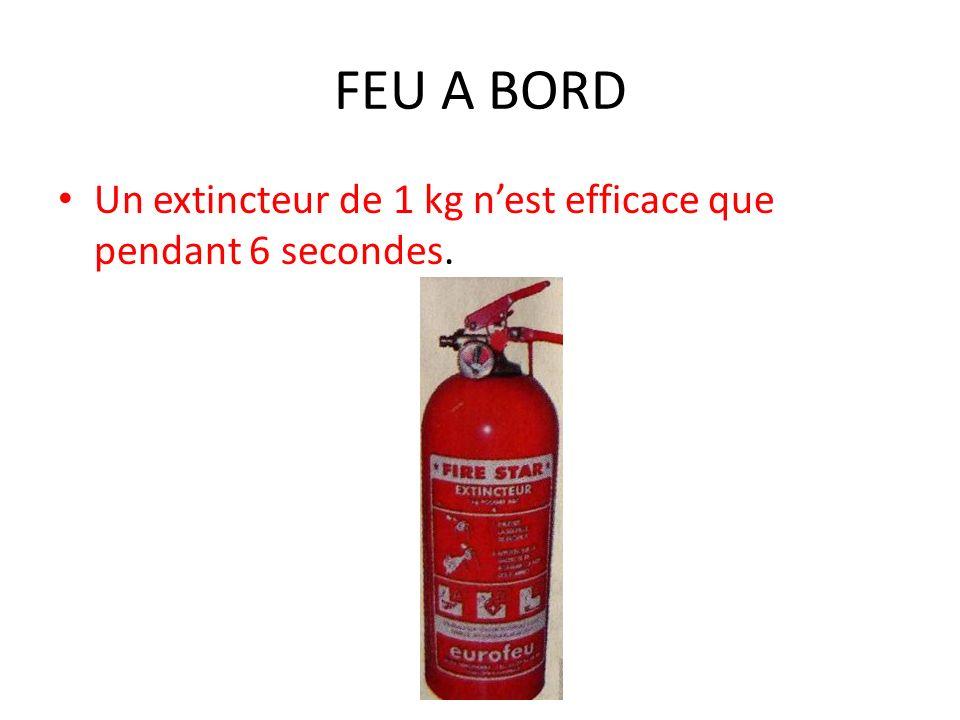 FEU A BORD Un extincteur de 1 kg n'est efficace que pendant 6 secondes.