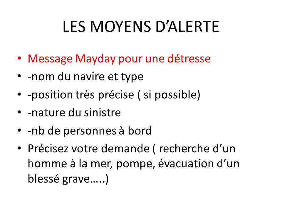 LES MOYENS D'ALERTE Message Mayday pour une détresse