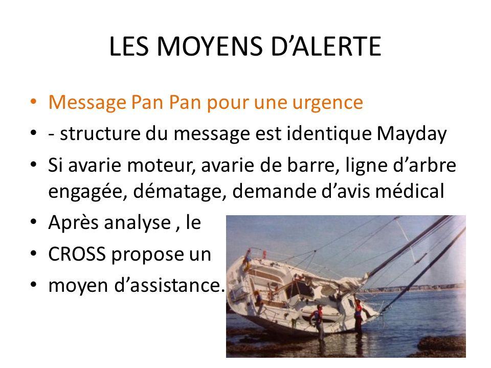 LES MOYENS D'ALERTE Message Pan Pan pour une urgence