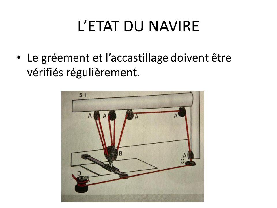 L'ETAT DU NAVIRE Le gréement et l'accastillage doivent être vérifiés régulièrement.