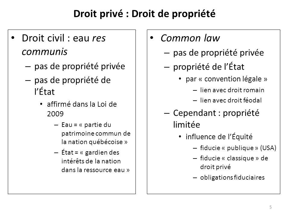 Droit privé : Droit de propriété
