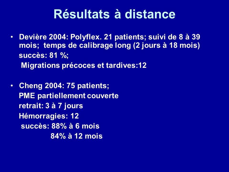 Résultats à distance Devière 2004: Polyflex. 21 patients; suivi de 8 à 39 mois; temps de calibrage long (2 jours à 18 mois)