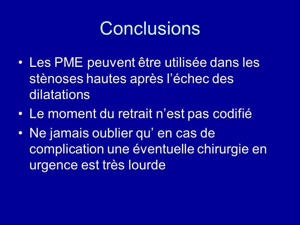Conclusions Les PME peuvent être utilisée dans les stènoses hautes après l'échec des dilatations. Le moment du retrait n'est pas codifié.