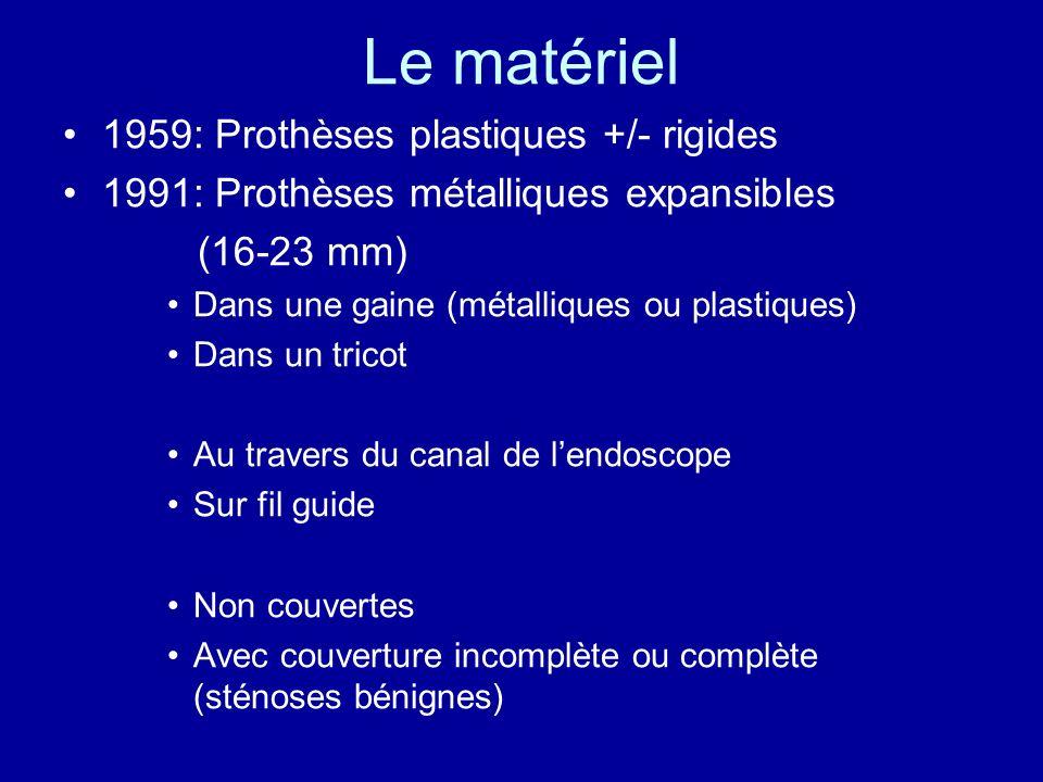 Le matériel 1959: Prothèses plastiques +/- rigides