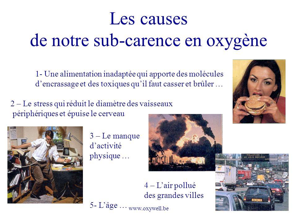 Les causes de notre sub-carence en oxygène