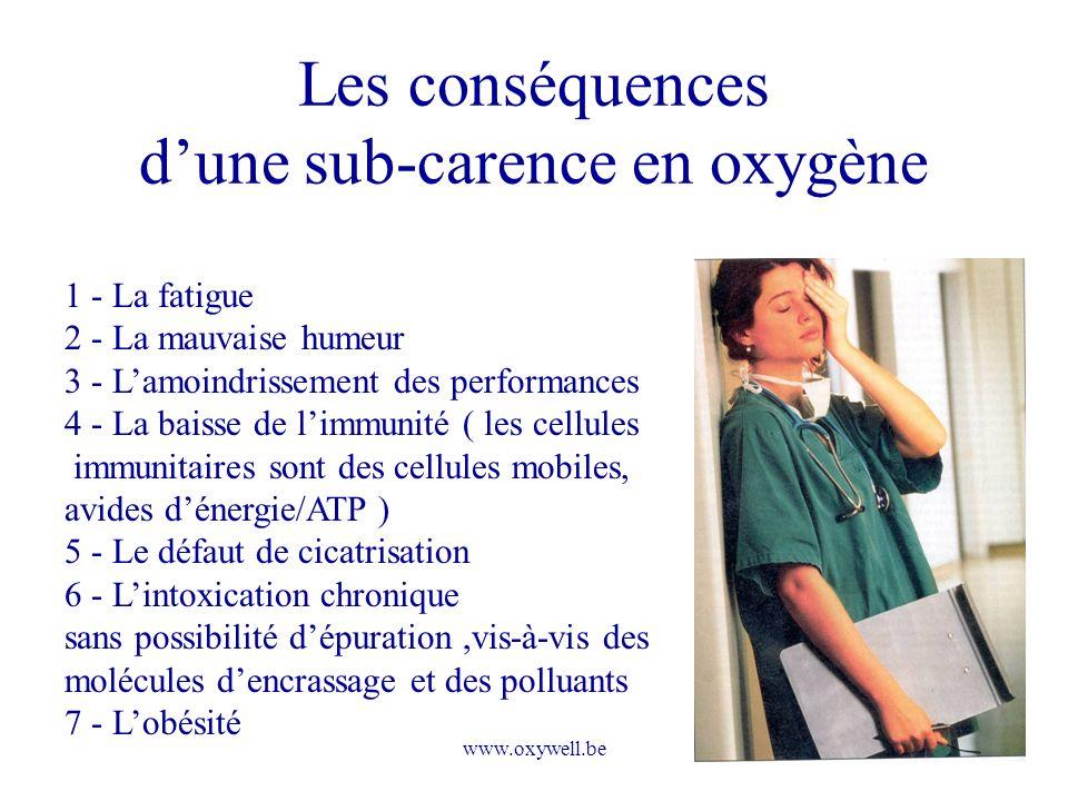 Les conséquences d'une sub-carence en oxygène