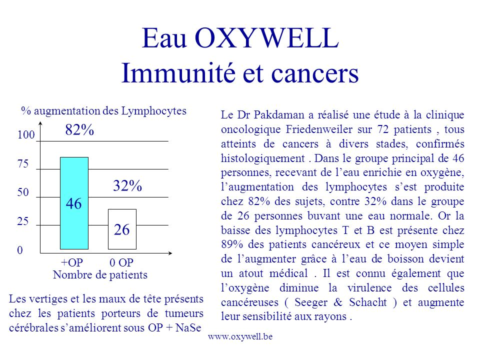 Eau OXYWELL Immunité et cancers