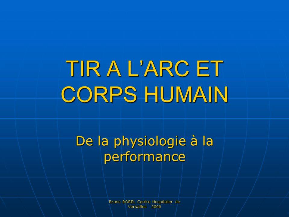TIR A L'ARC ET CORPS HUMAIN