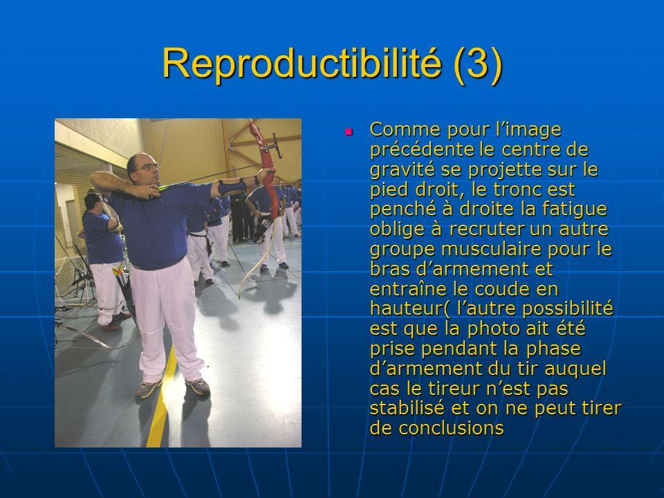 Reproductibilité (3)