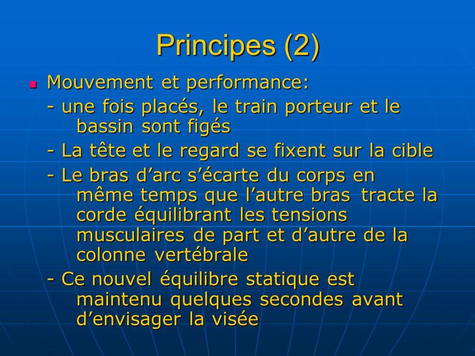 Principes (2) Mouvement et performance: