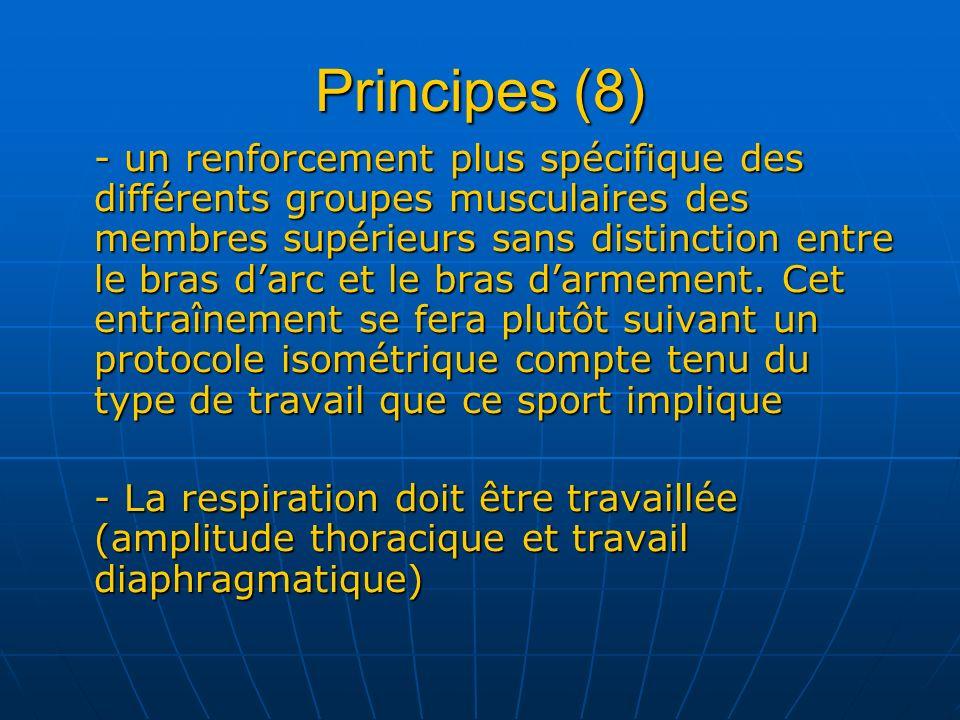 Principes (8)
