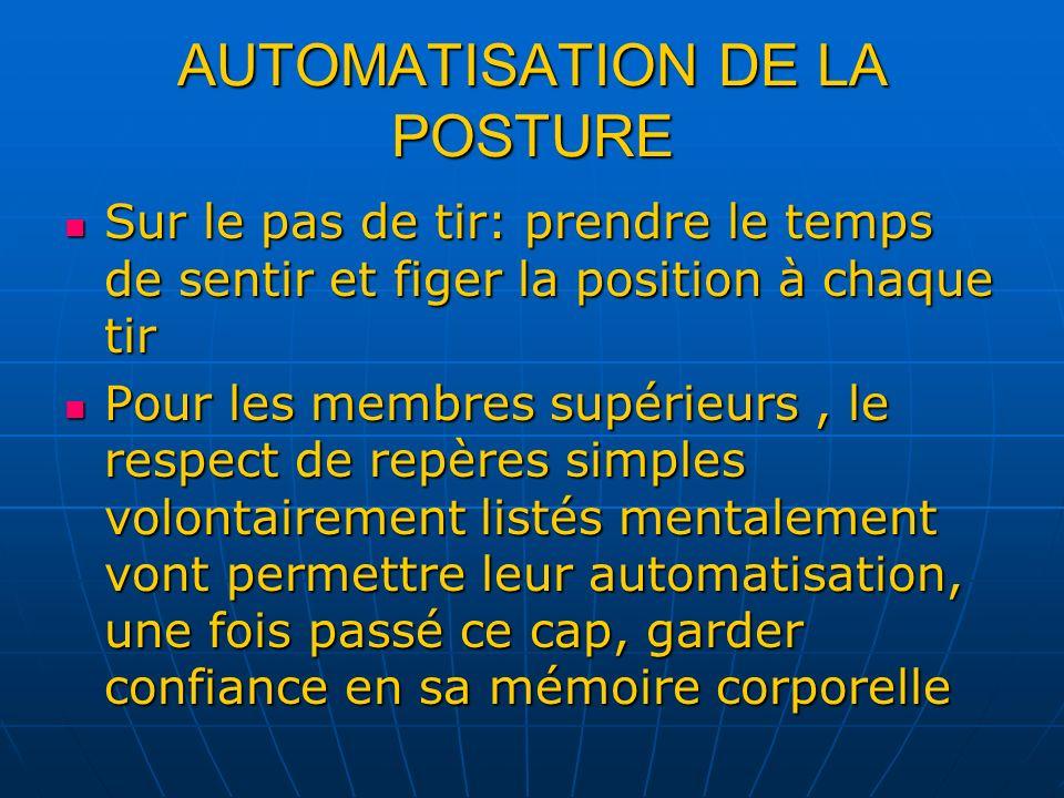 AUTOMATISATION DE LA POSTURE