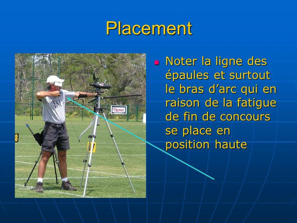 Placement Noter la ligne des épaules et surtout le bras d'arc qui en raison de la fatigue de fin de concours se place en position haute.