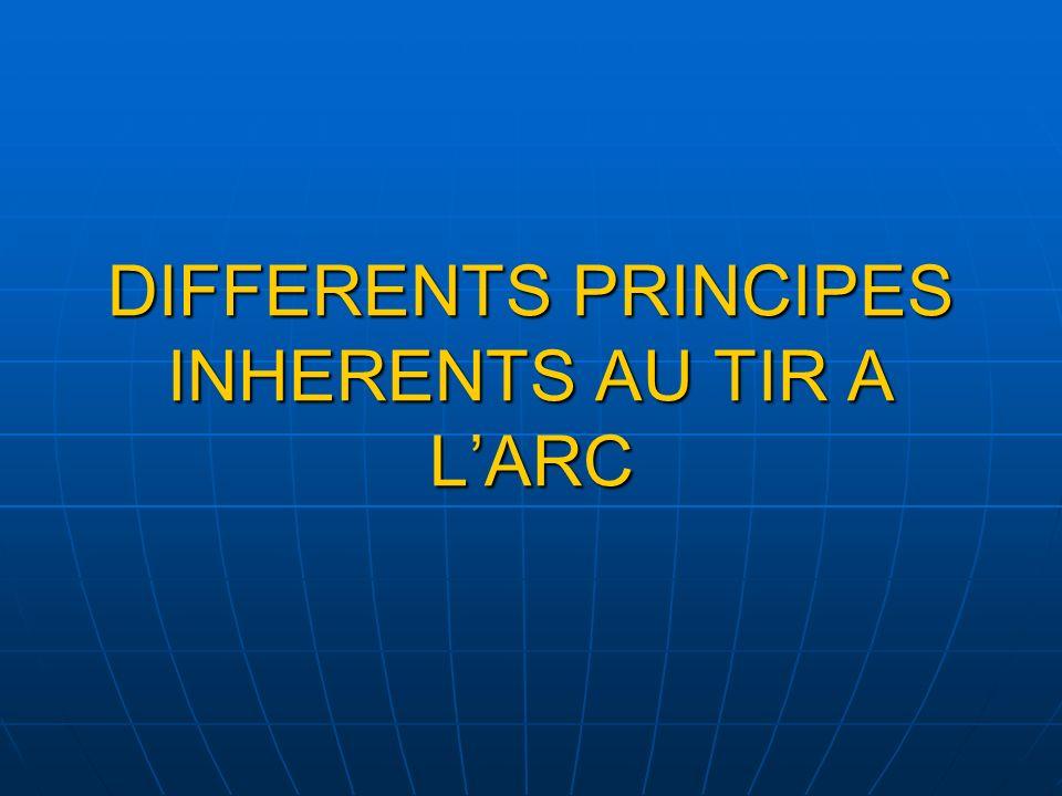 DIFFERENTS PRINCIPES INHERENTS AU TIR A L'ARC