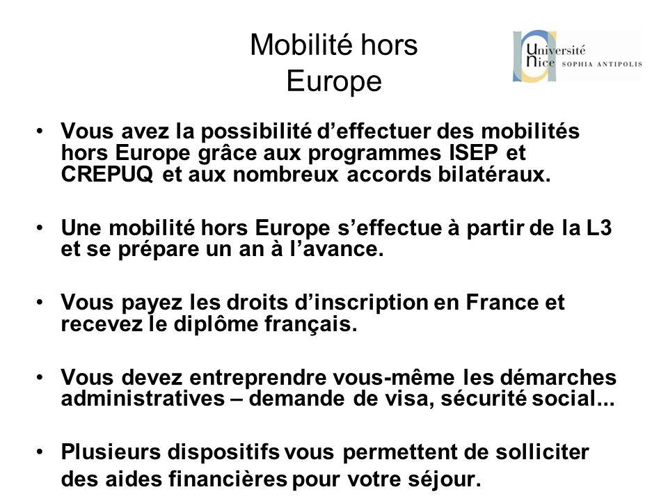Mobilité hors Europe