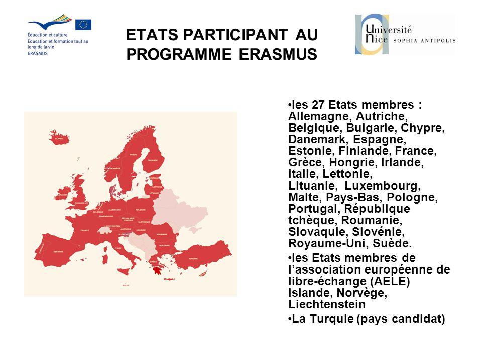 ETATS PARTICIPANT AU PROGRAMME ERASMUS