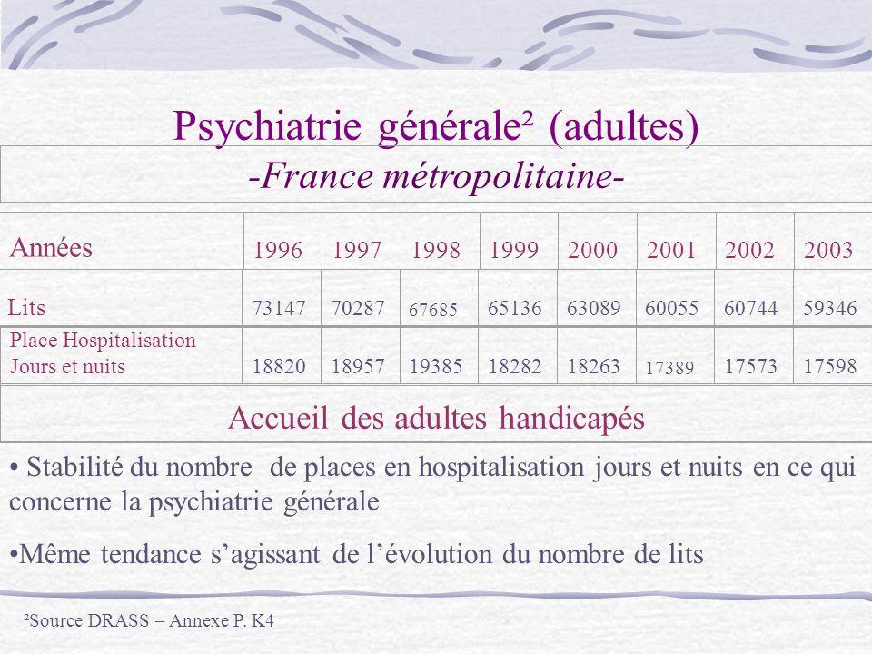 Psychiatrie générale² (adultes)