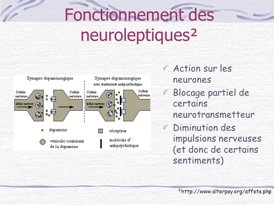 Fonctionnement des neuroleptiques²