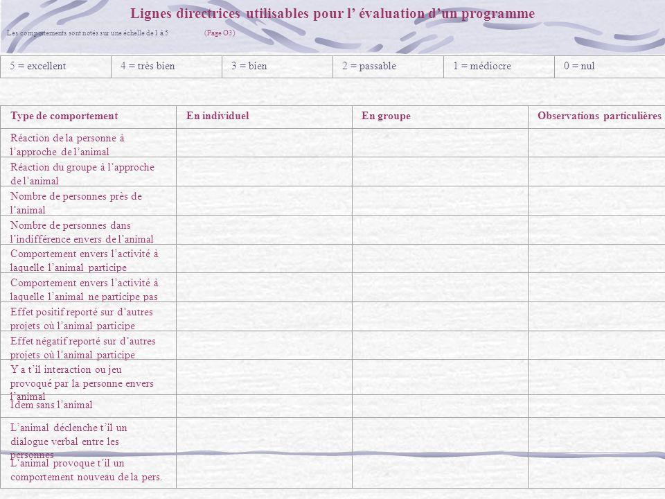 Lignes directrices utilisables pour l' évaluation d'un programme