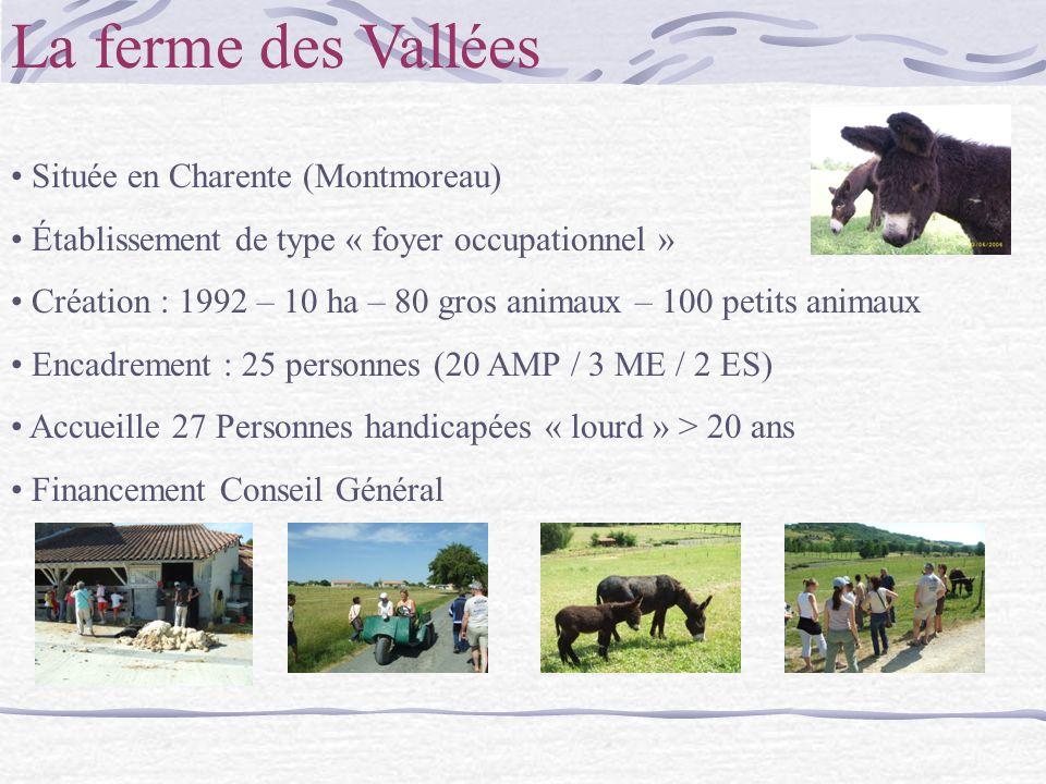 La ferme des Vallées Située en Charente (Montmoreau)