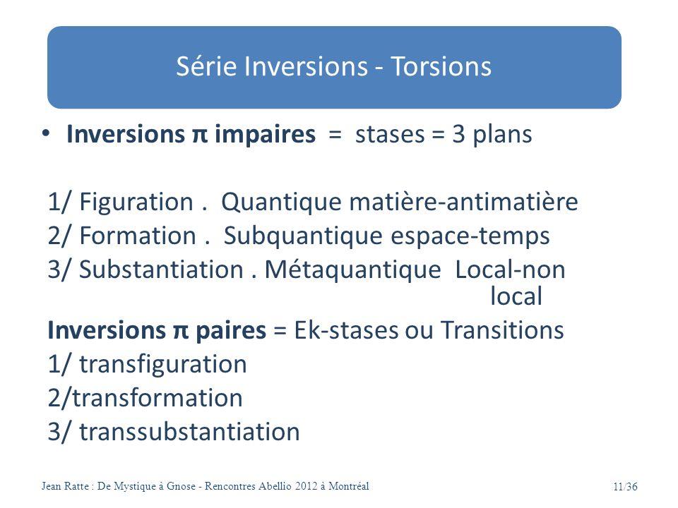 Série Inversions - Torsions