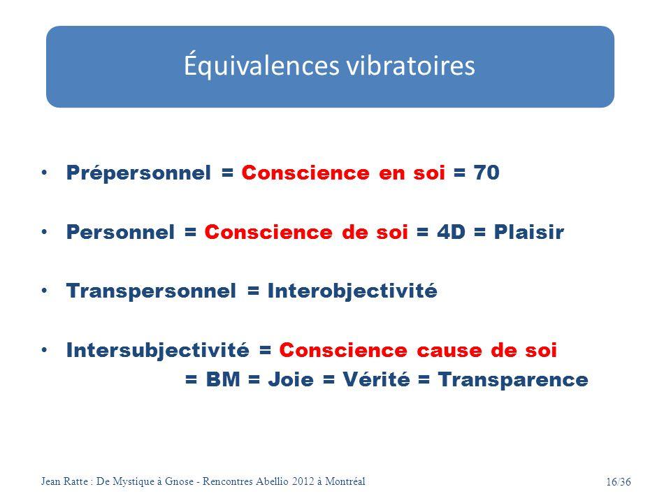 Équivalences vibratoires